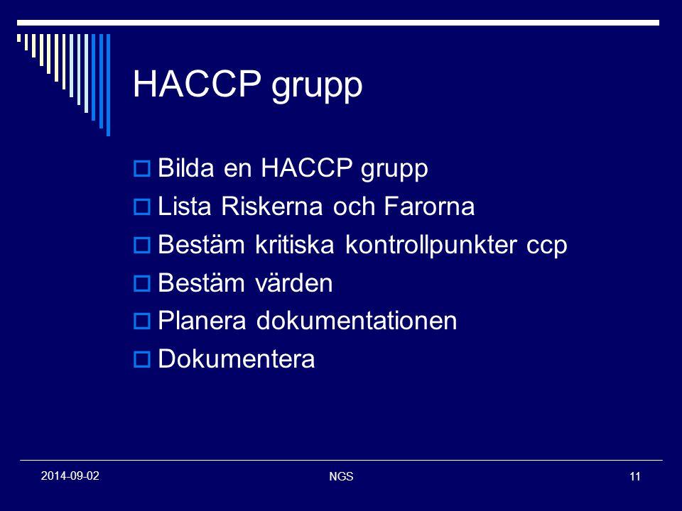 HACCP grupp Bilda en HACCP grupp Lista Riskerna och Farorna