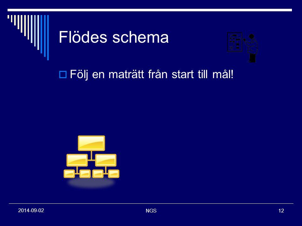 Flödes schema Följ en maträtt från start till mål! 2017-04-06 NGS