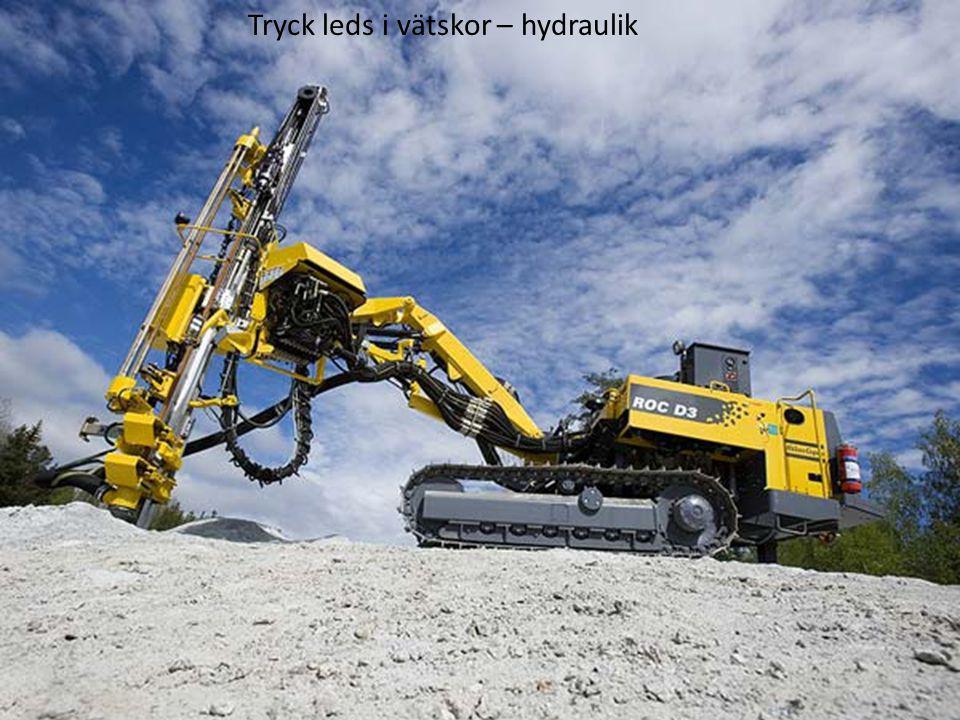 Tryck leds i vätskor – hydraulik