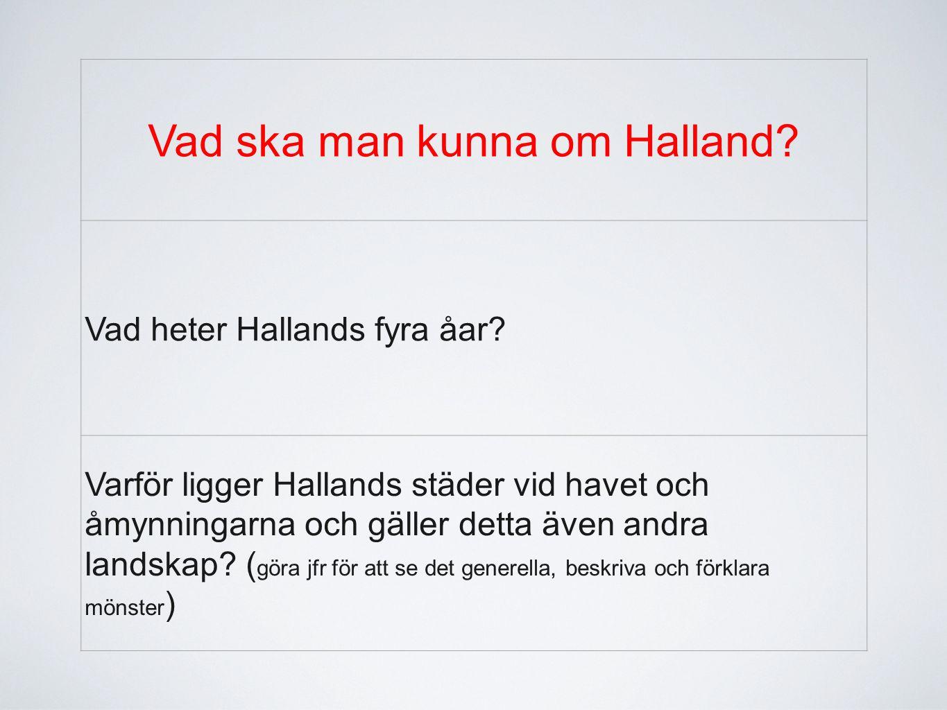Vad ska man kunna om Halland