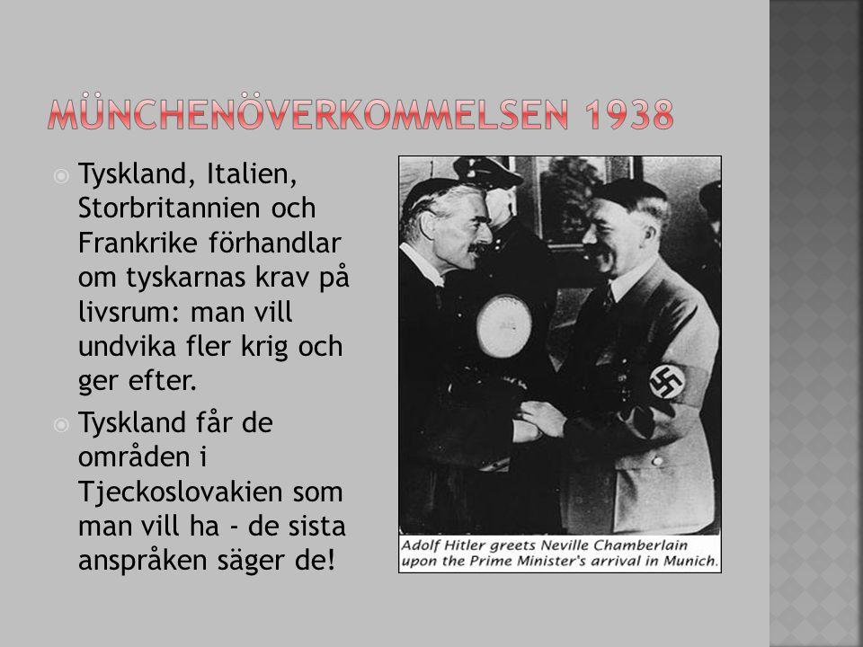 Münchenöverkommelsen 1938