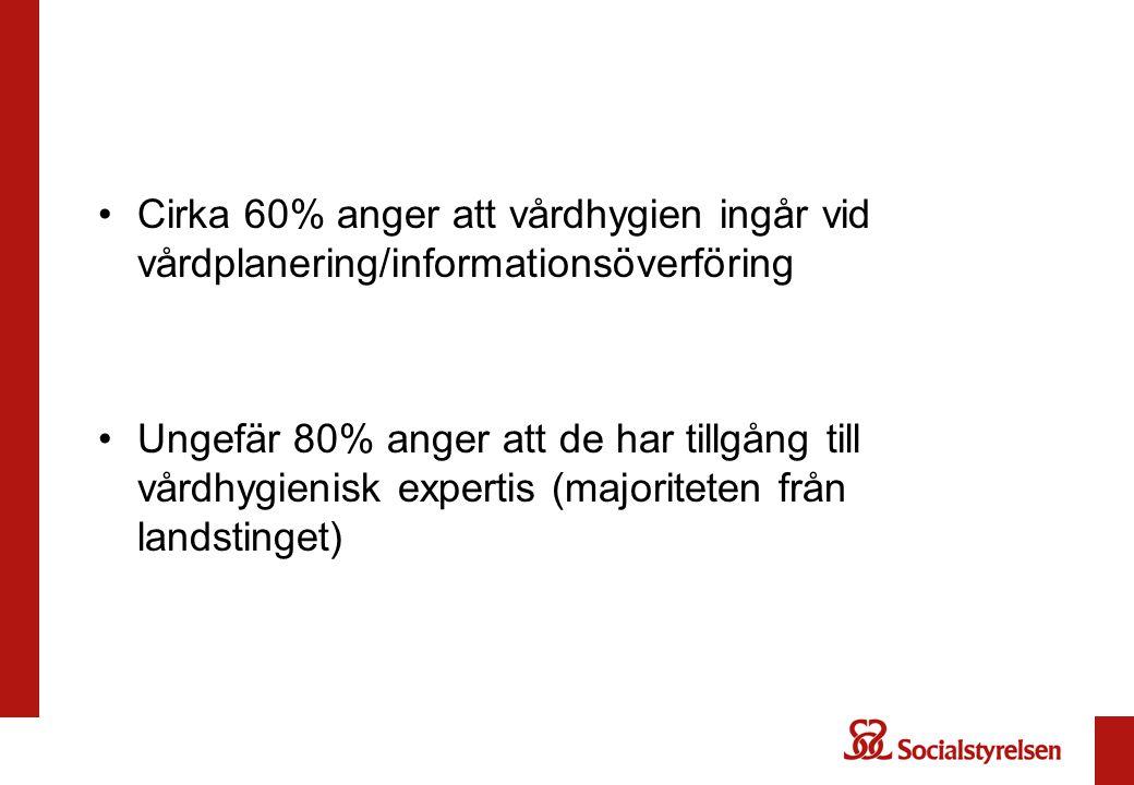 Cirka 60% anger att vårdhygien ingår vid vårdplanering/informationsöverföring