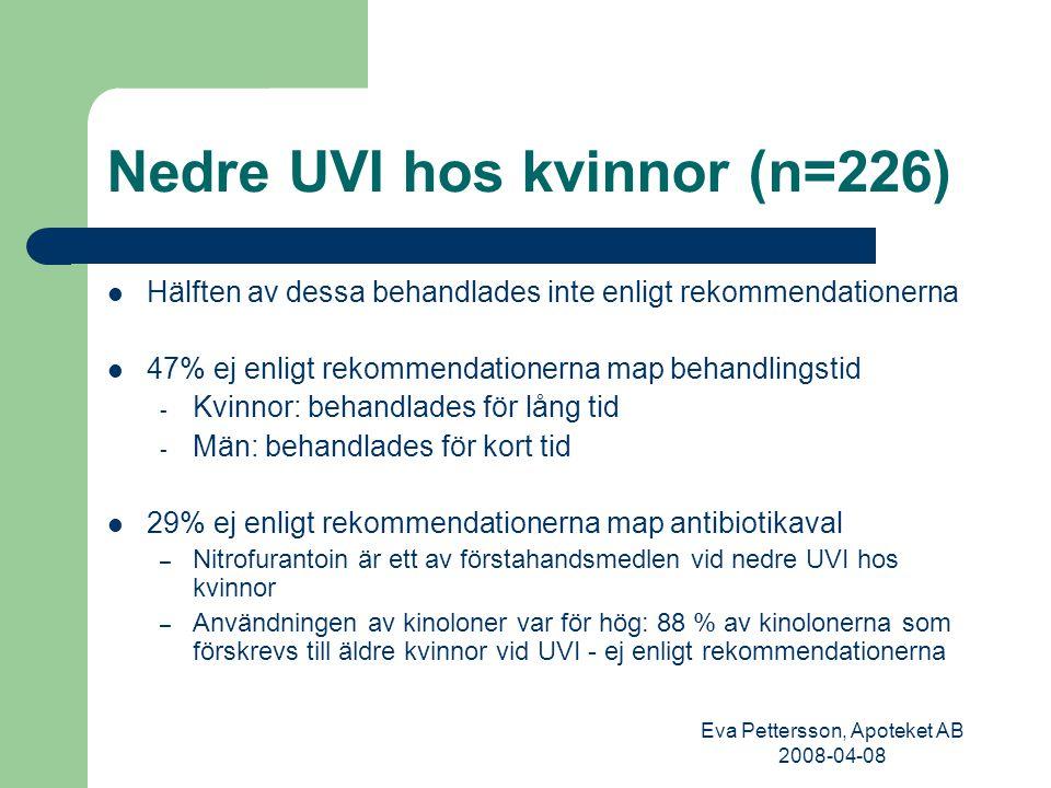Nedre UVI hos kvinnor (n=226)