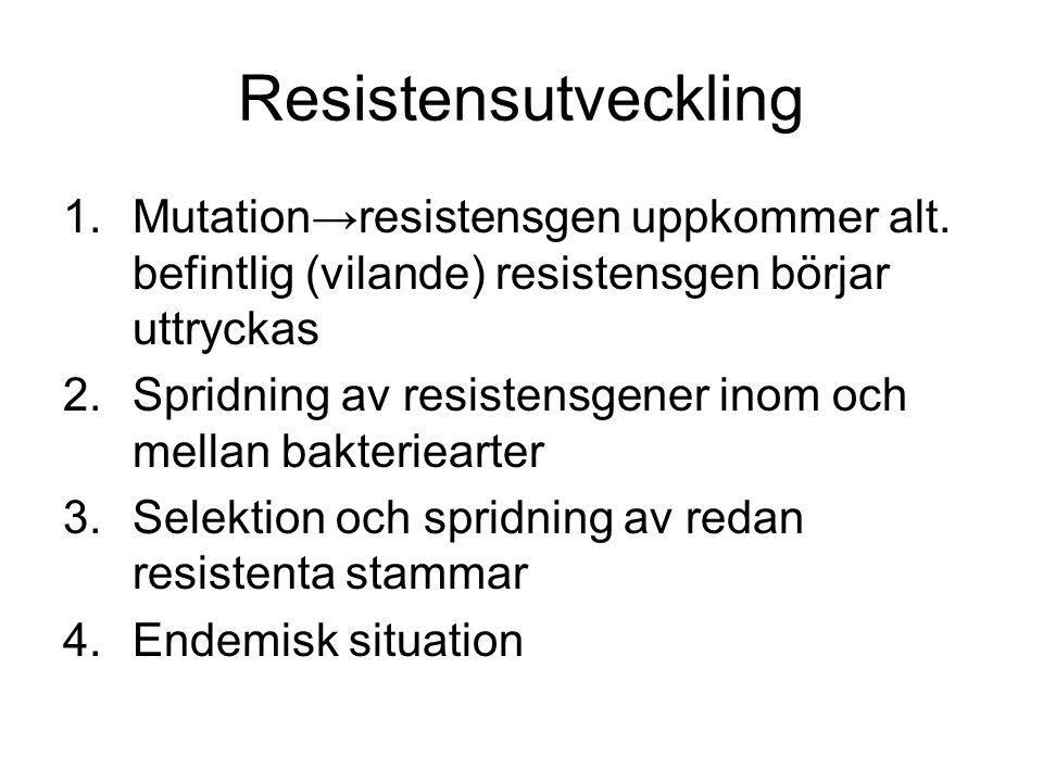 Resistensutveckling Mutation→resistensgen uppkommer alt. befintlig (vilande) resistensgen börjar uttryckas.