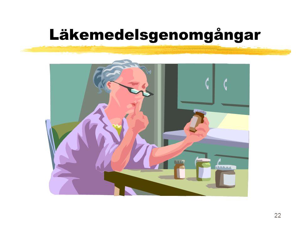 Läkemedelsgenomgångar