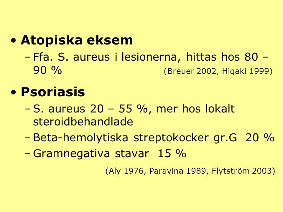 Atopiska eksem Psoriasis