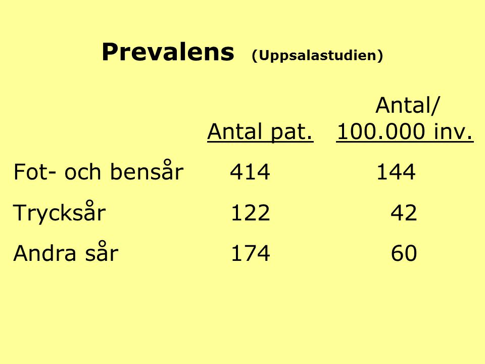 Prevalens (Uppsalastudien)
