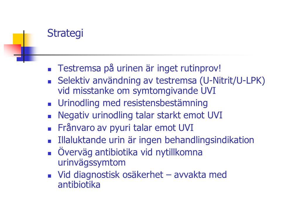 Strategi Testremsa på urinen är inget rutinprov!