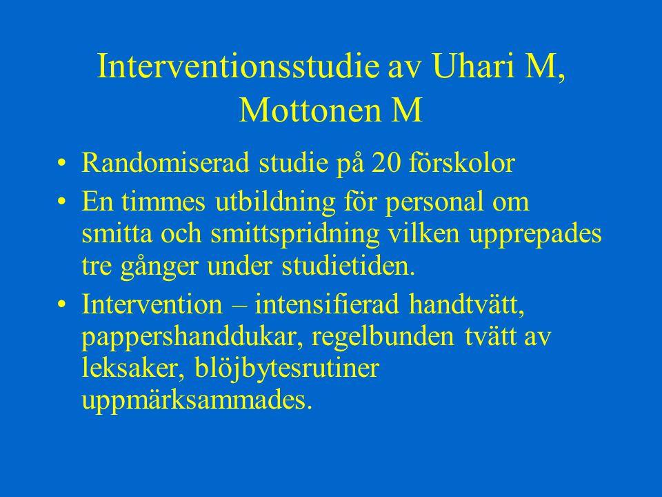 Interventionsstudie av Uhari M, Mottonen M