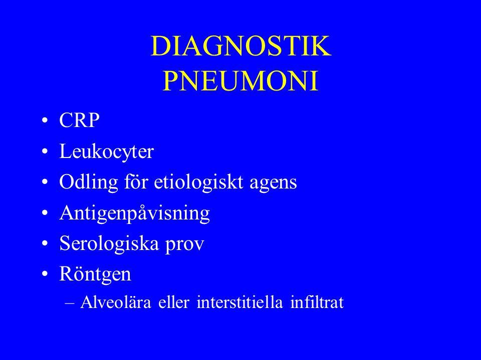 DIAGNOSTIK PNEUMONI CRP Leukocyter Odling för etiologiskt agens