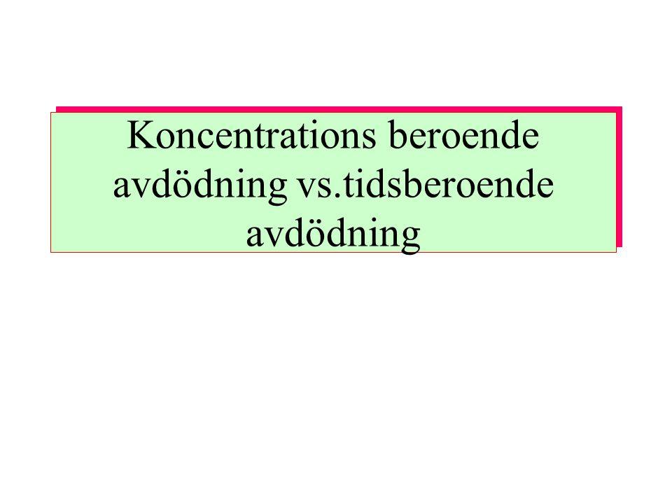 Koncentrations beroende avdödning vs.tidsberoende avdödning