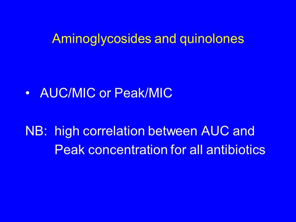Aminoglycosides and quinolones