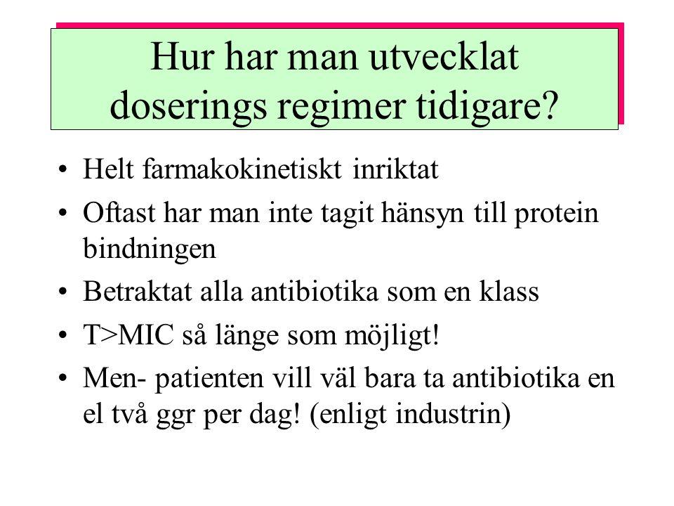 Hur har man utvecklat doserings regimer tidigare
