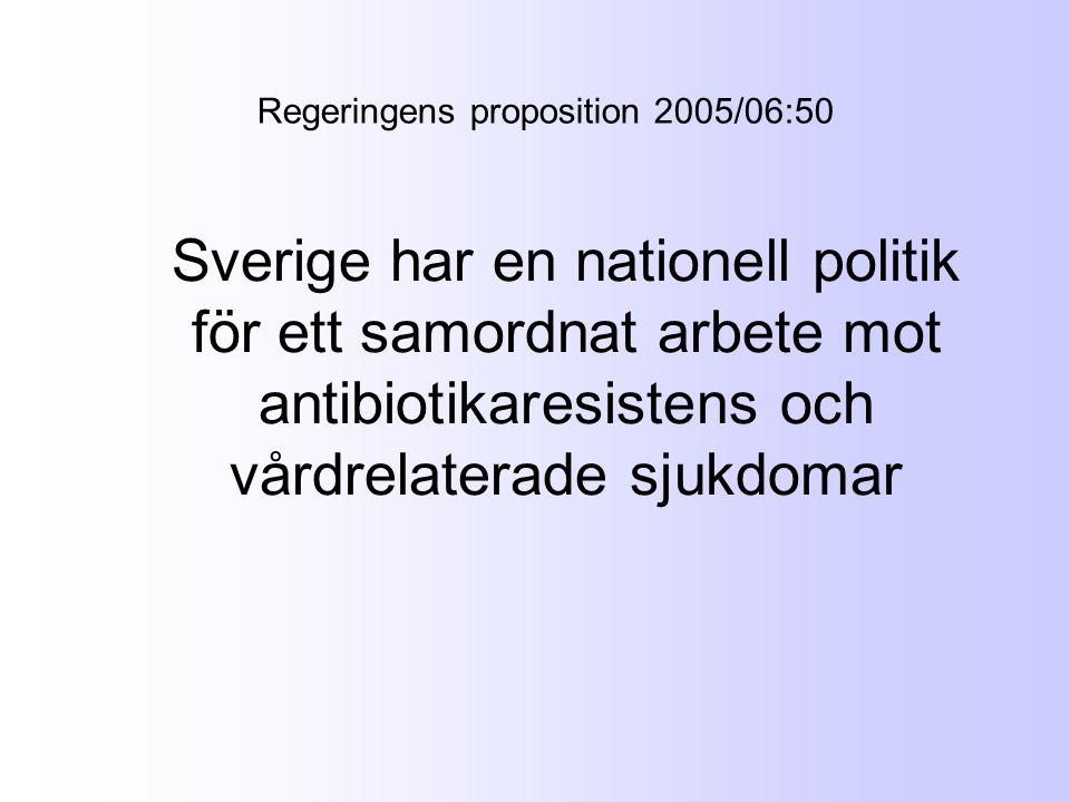 Regeringens proposition 2005/06:50