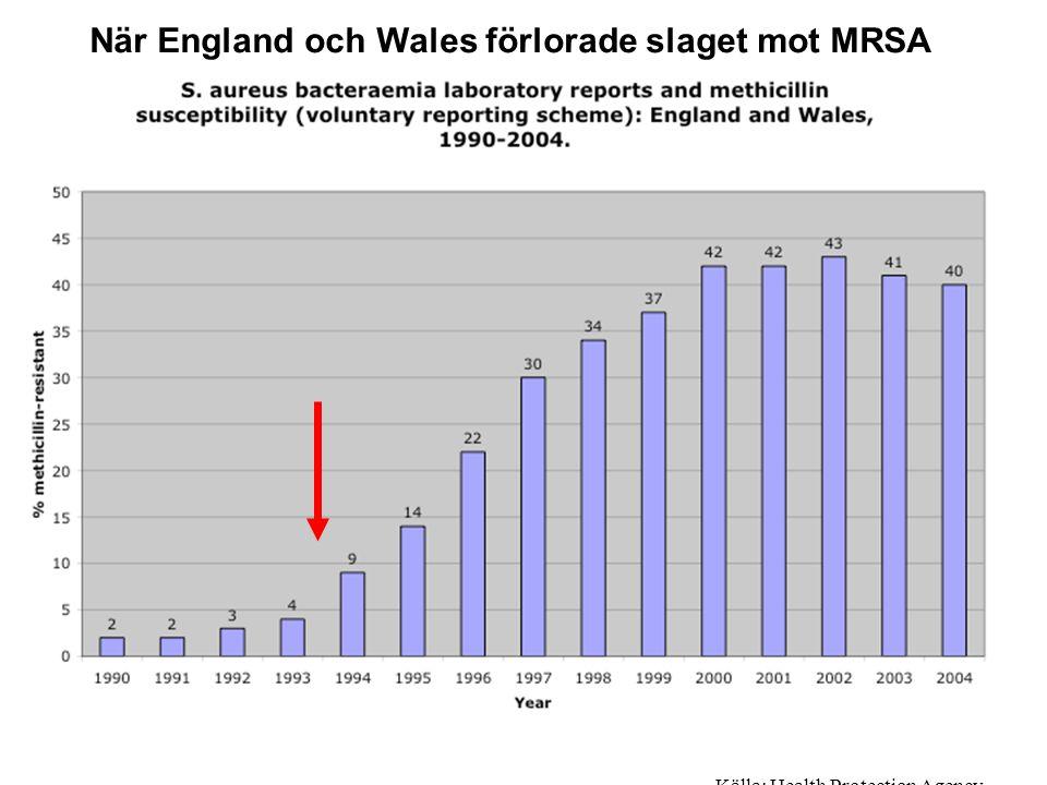 När England och Wales förlorade slaget mot MRSA