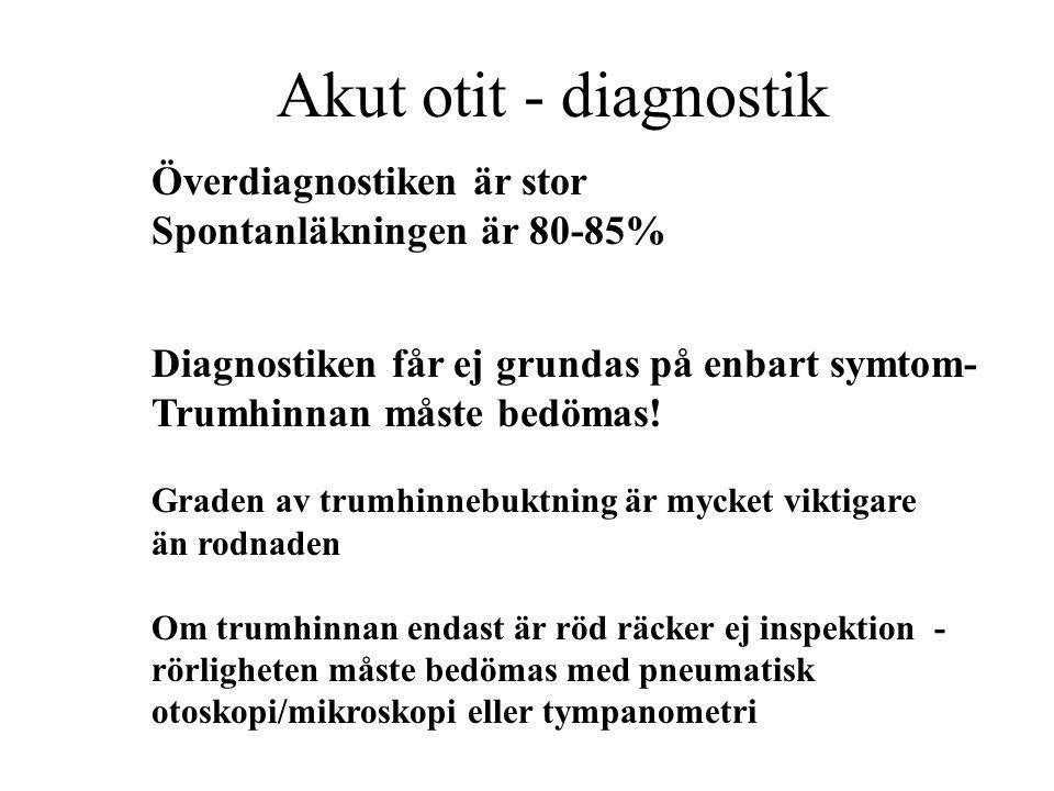 Akut otit - diagnostik Överdiagnostiken är stor
