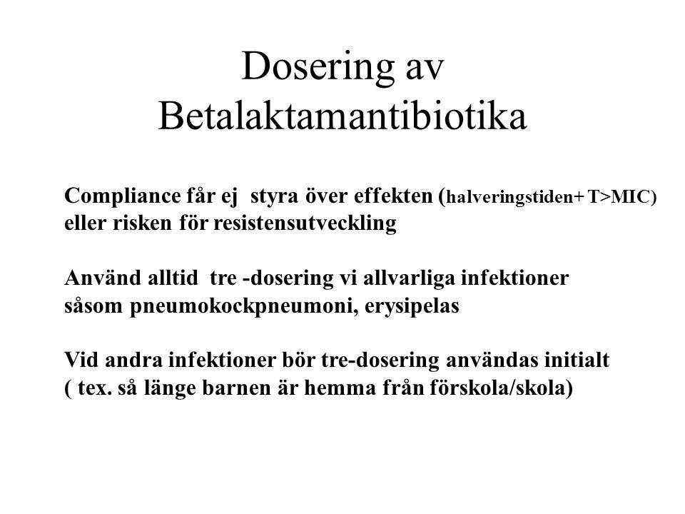 Dosering av Betalaktamantibiotika