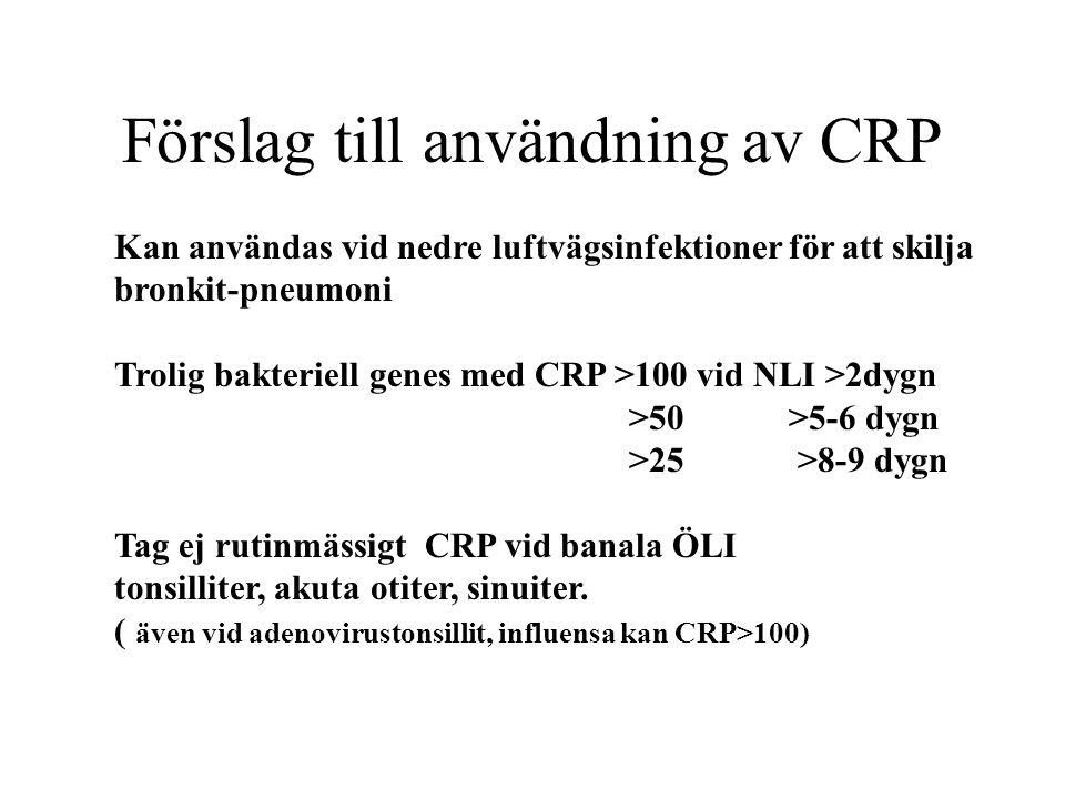 Förslag till användning av CRP