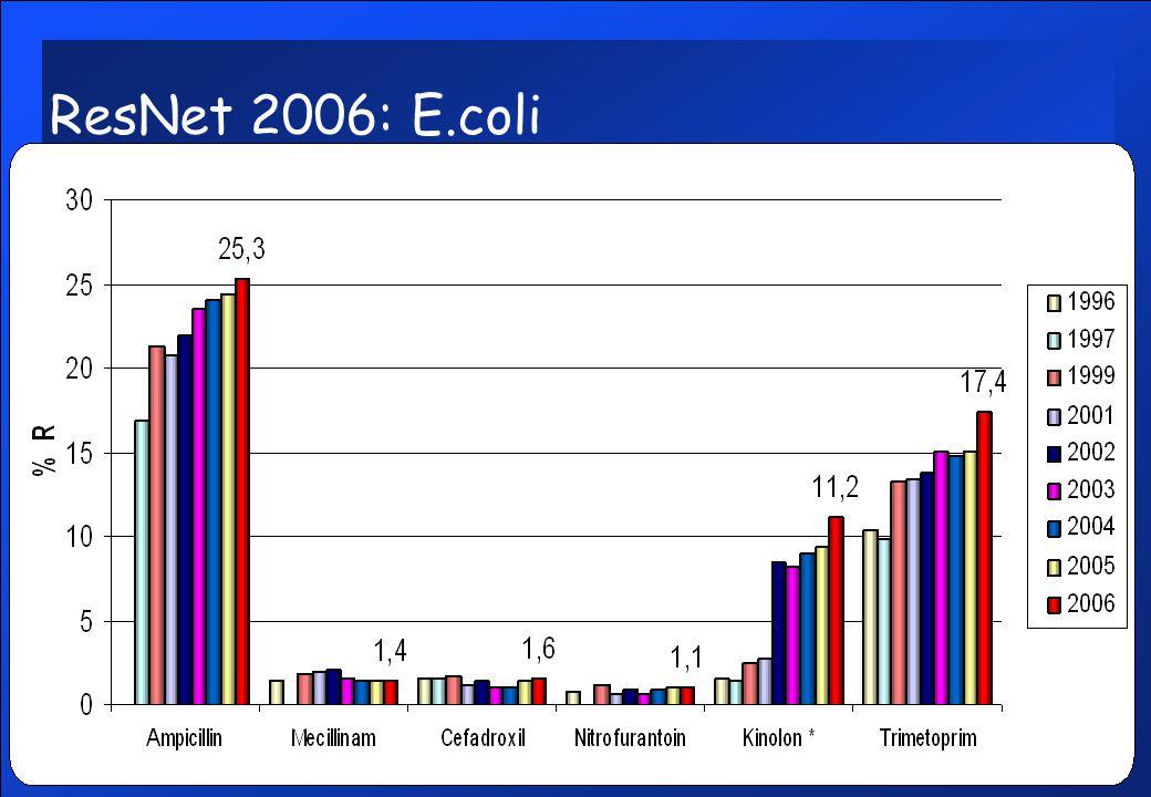 ResNet 2006: E.coli