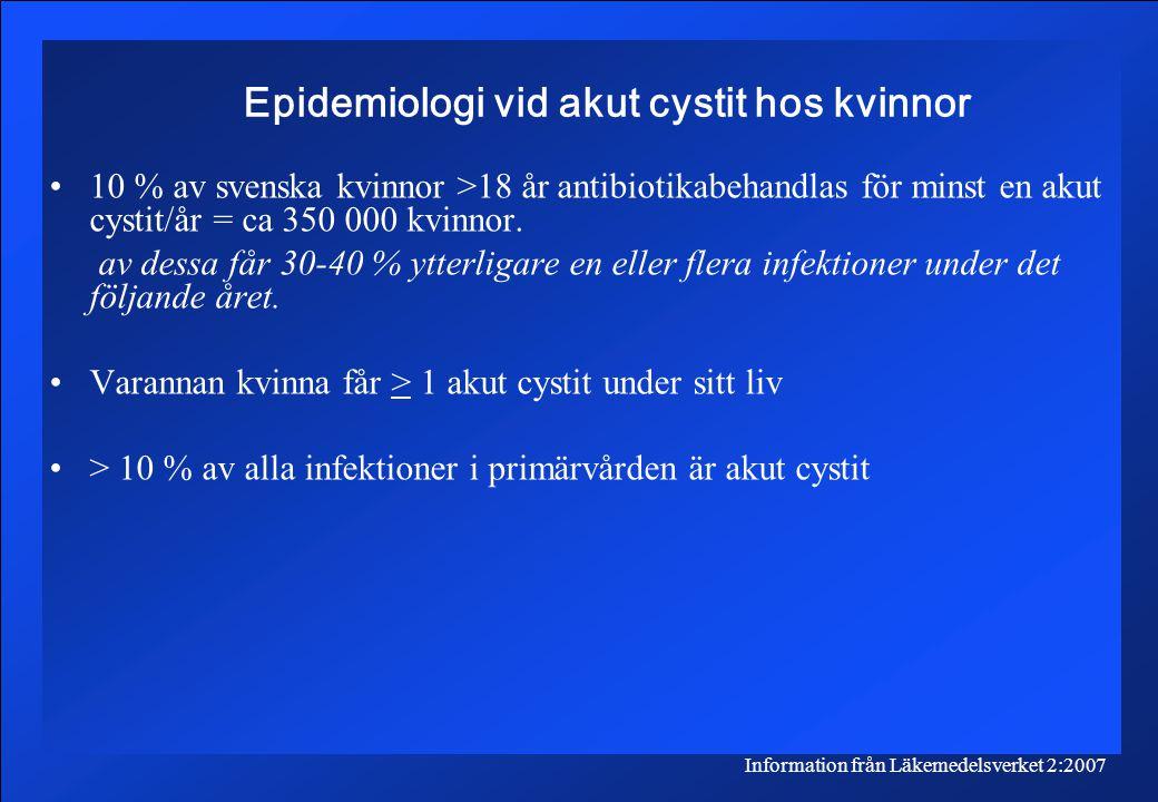 Epidemiologi vid akut cystit hos kvinnor