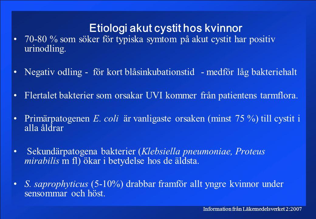 Etiologi akut cystit hos kvinnor
