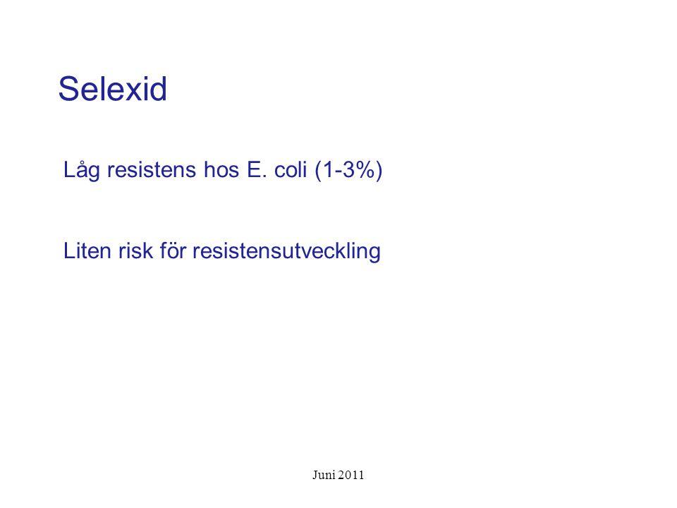 Selexid Låg resistens hos E. coli (1-3%)