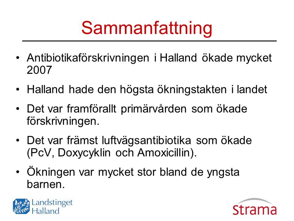 Sammanfattning Antibiotikaförskrivningen i Halland ökade mycket 2007
