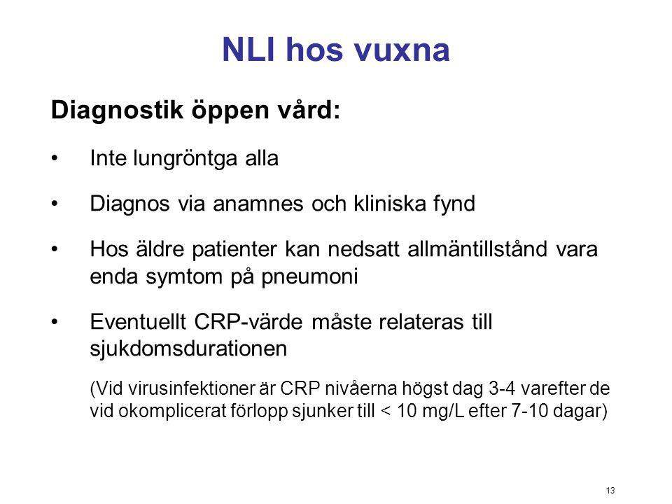 NLI hos vuxna Diagnostik öppen vård: Inte lungröntga alla