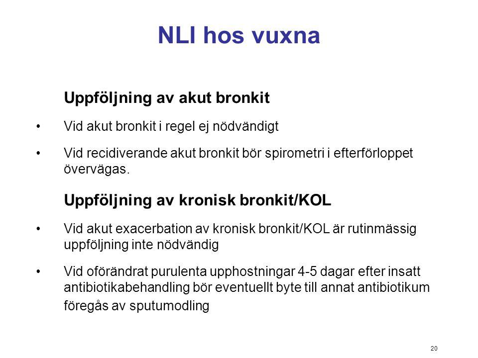 NLI hos vuxna Uppföljning av akut bronkit