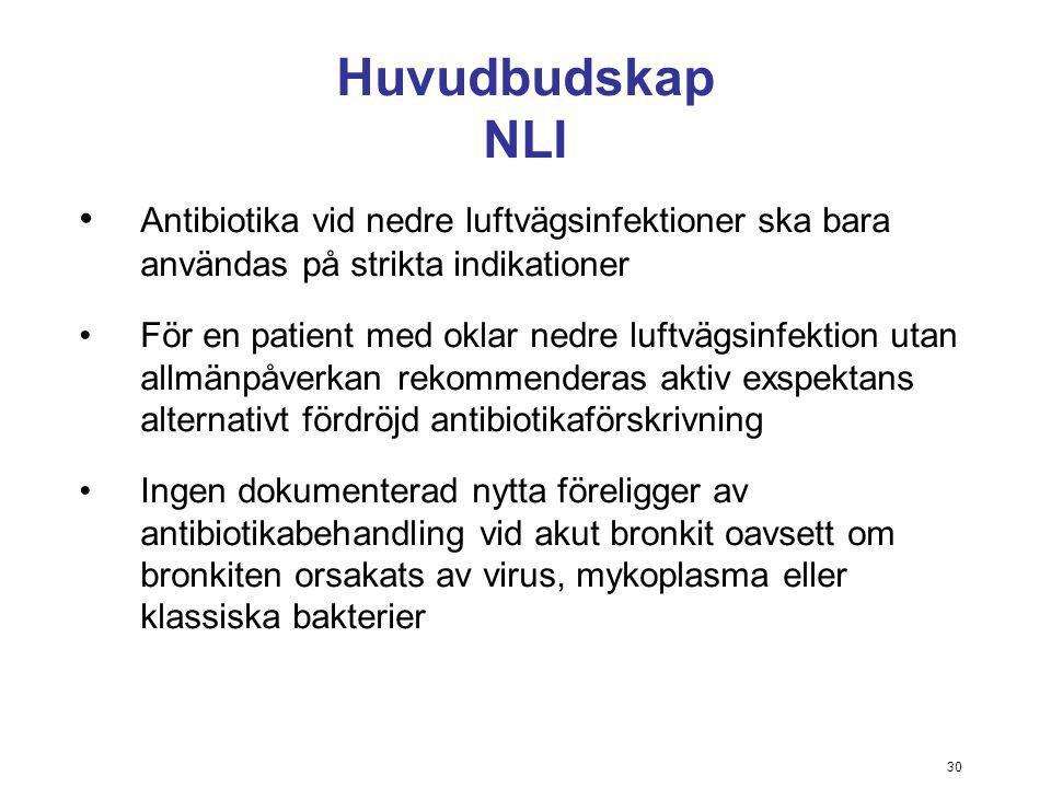Huvudbudskap NLI • Antibiotika vid nedre luftvägsinfektioner ska bara användas på strikta indikationer.
