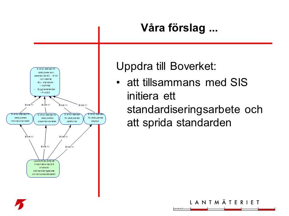 Våra förslag ... Uppdra till Boverket: