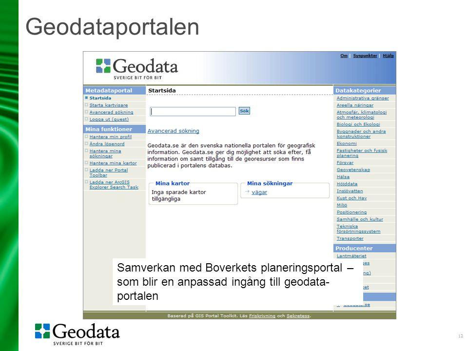 Geodataportalen Startsidan i ESRI Portal Toolkit.