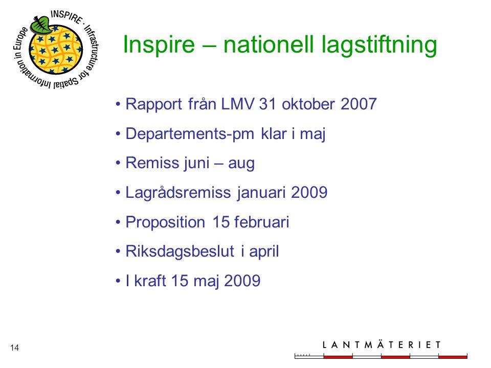 Inspire – nationell lagstiftning