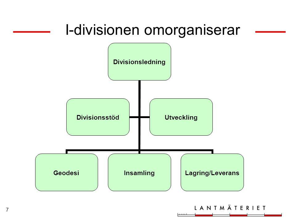 I-divisionen omorganiserar