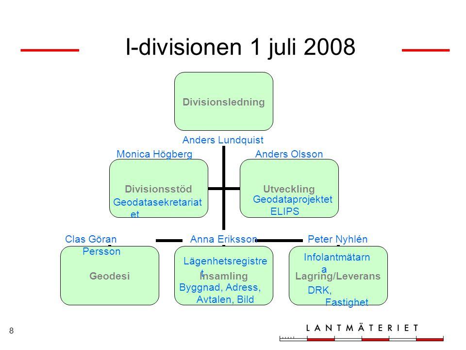 I-divisionen 1 juli 2008 Enhetscheferna utsedda – blabla men ine lägre nivån. alla kända utom anna eriksson litet spännande IT-chef ICA.