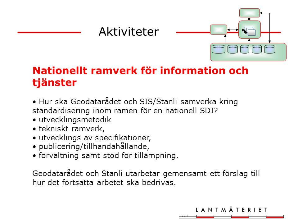 Aktiviteter Nationellt ramverk för information och tjänster
