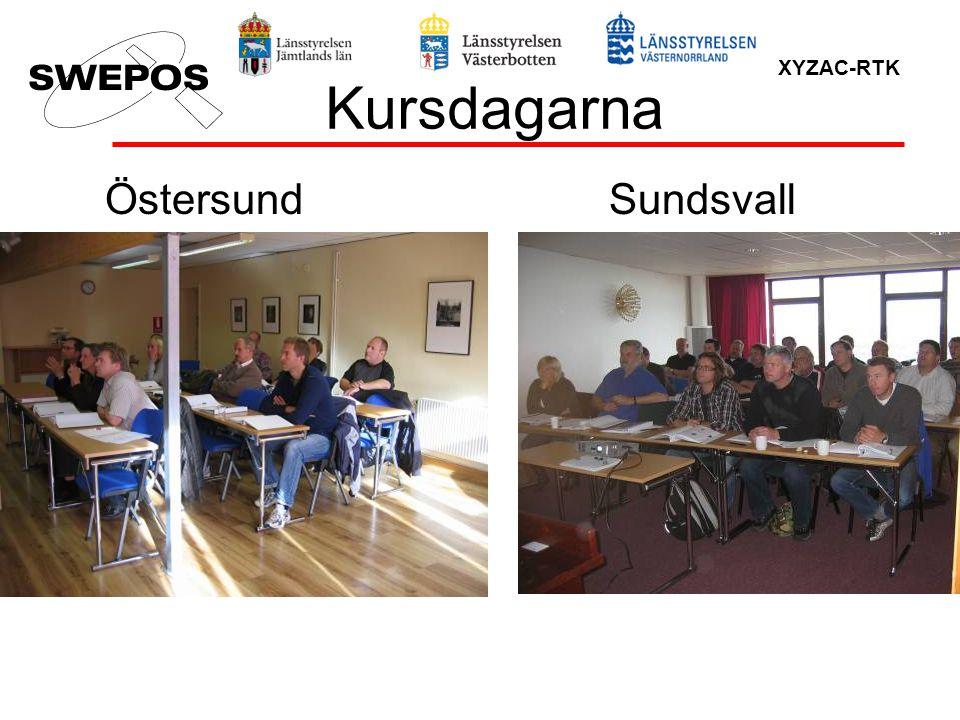 Kursdagarna Östersund Sundsvall