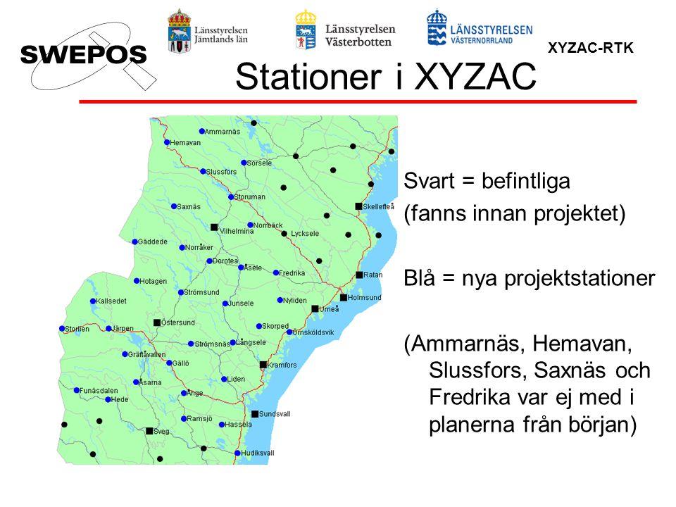 Stationer i XYZAC Svart = befintliga (fanns innan projektet)