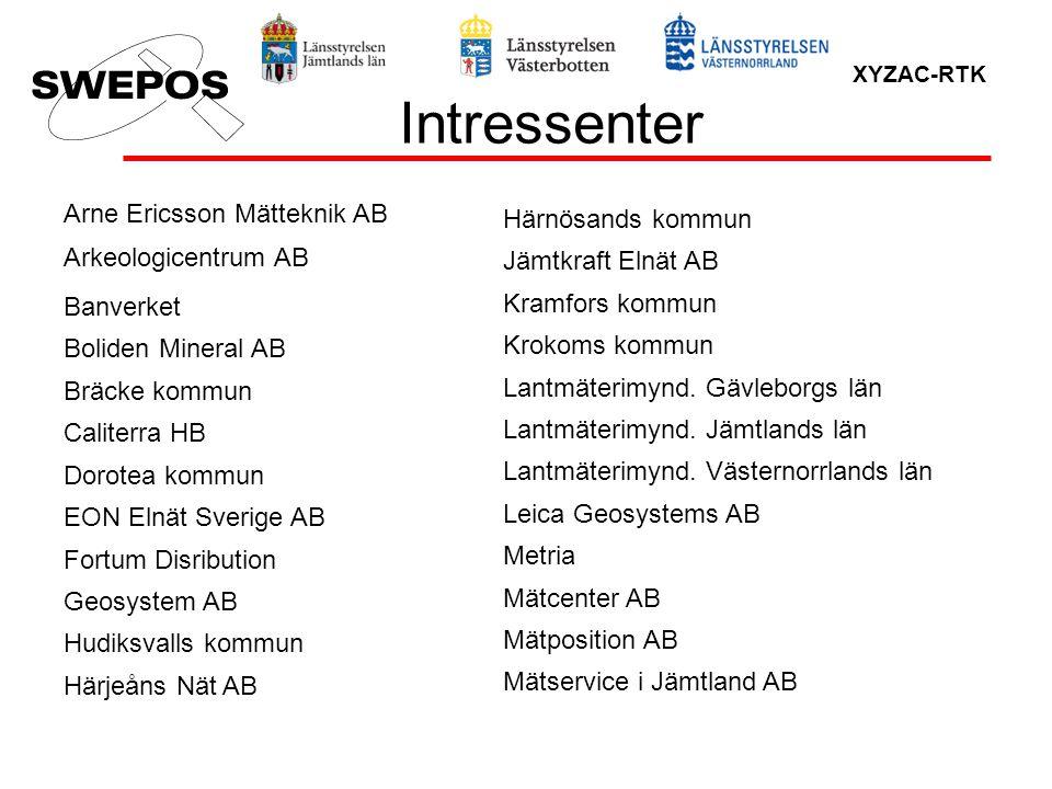 Intressenter Arne Ericsson Mätteknik AB Arkeologicentrum AB