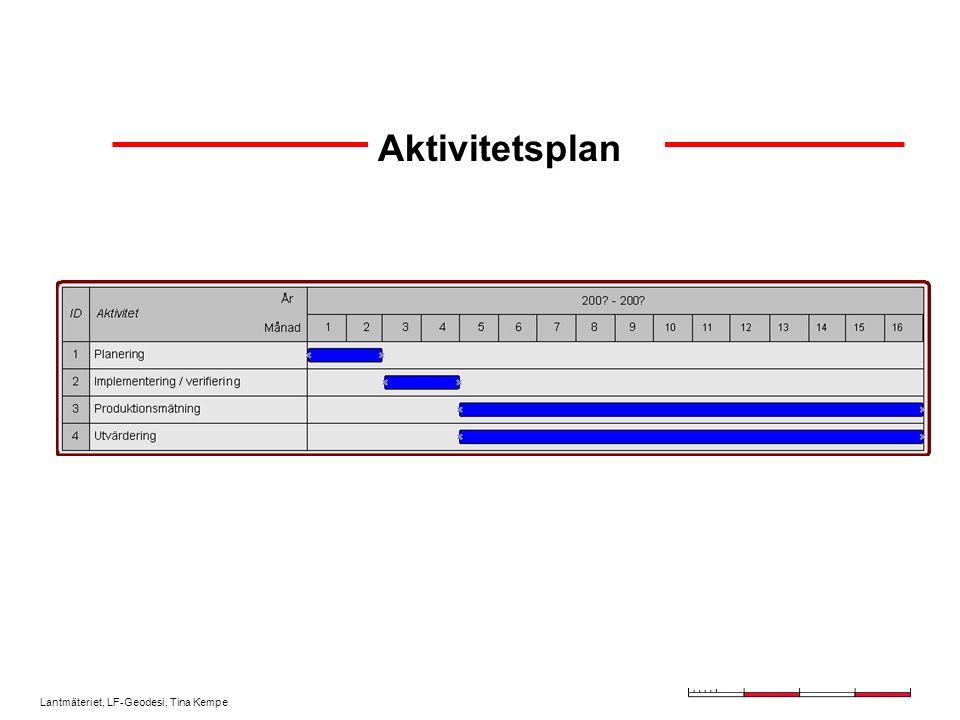 Aktivitetsplan
