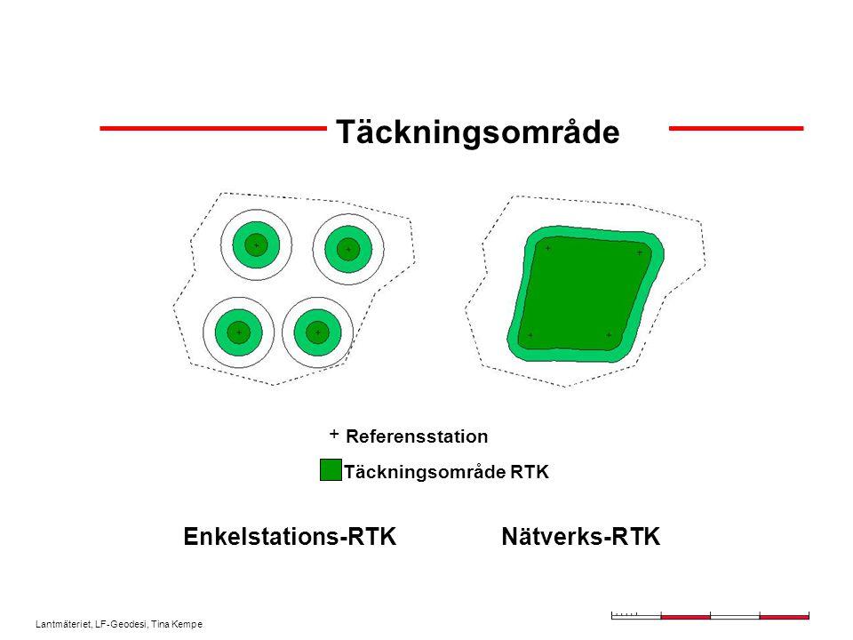 Täckningsområde Enkelstations-RTK Nätverks-RTK + Referensstation