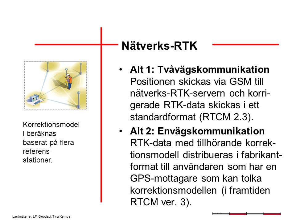 Nätverks-RTK
