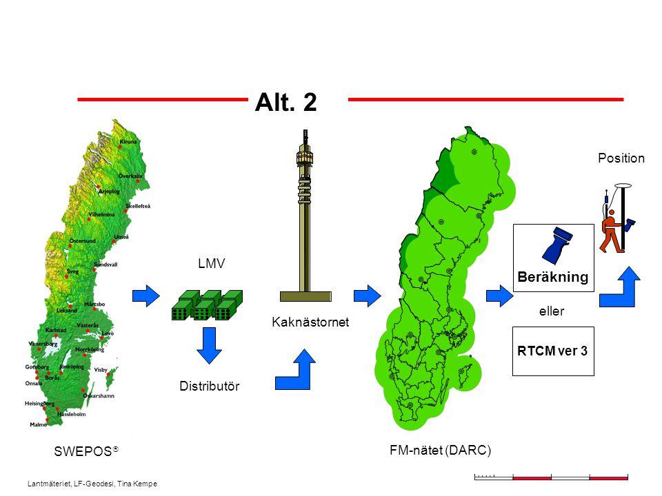 Alt. 2 Beräkning Position LMV eller Kaknästornet RTCM ver 3