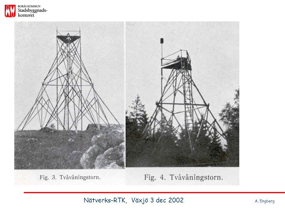 Nätverks-RTK, Växjö 3 dec 2002 A. Engberg