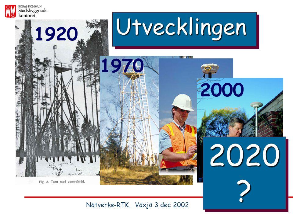 Utvecklingen 1920 1970 2000 2020 Nätverks-RTK, Växjö 3 dec 2002 A. Engberg