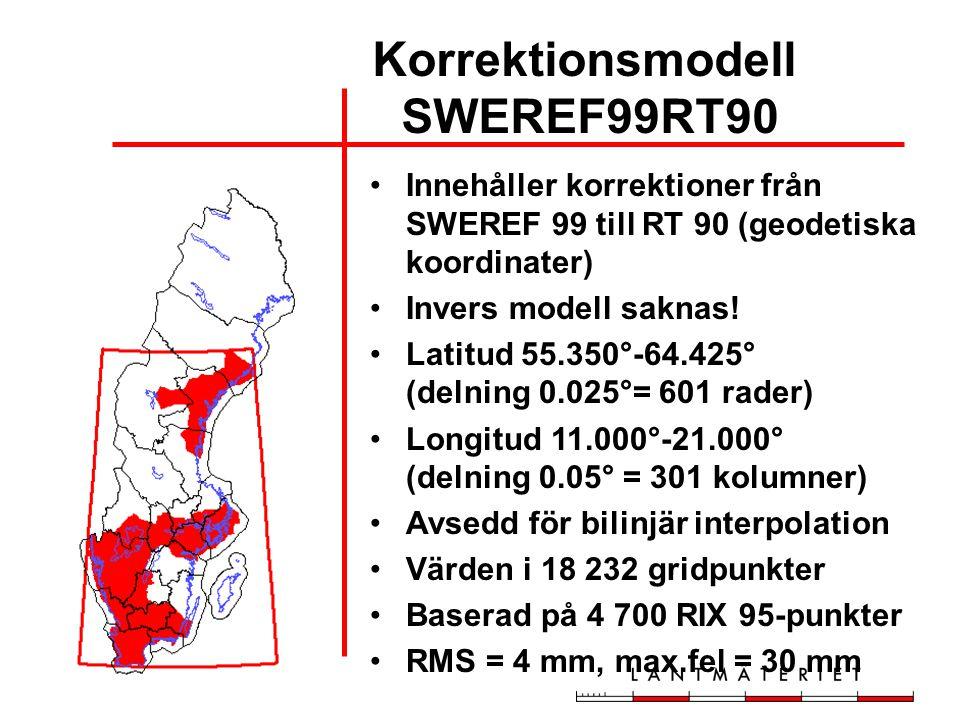 Korrektionsmodell SWEREF99RT90