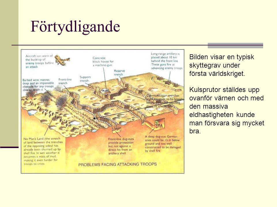 Förtydligande Bilden visar en typisk skyttegrav under första världskriget.