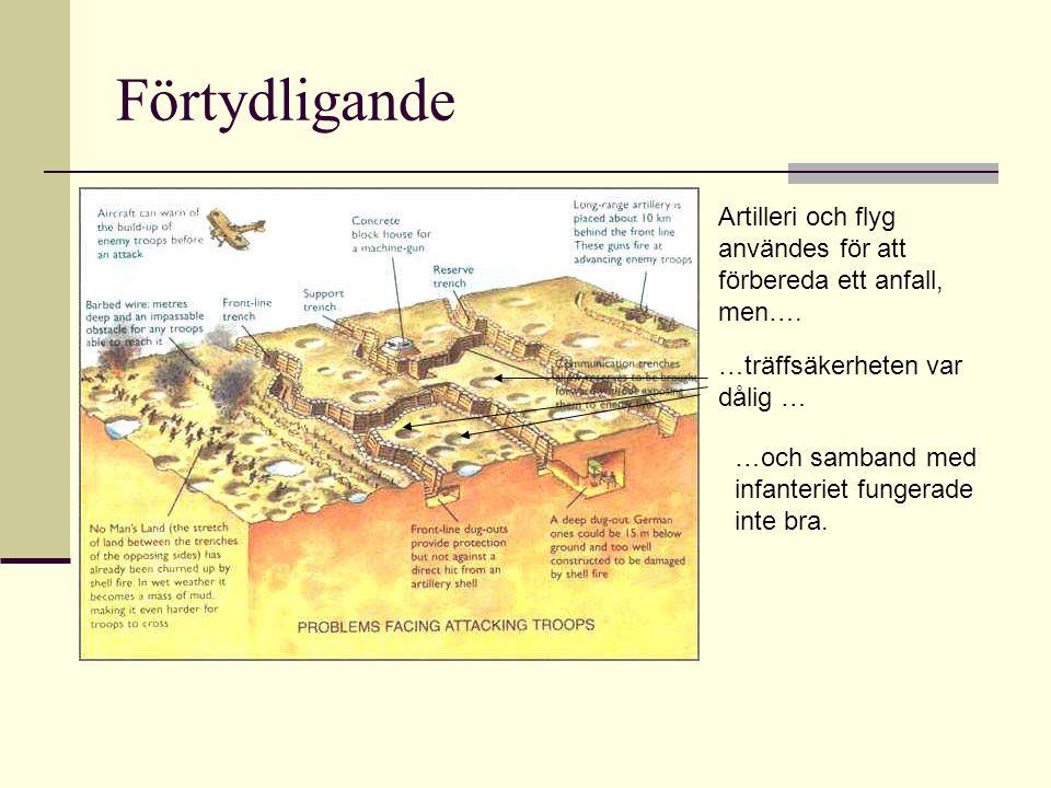 Förtydligande Artilleri och flyg användes för att förbereda ett anfall, men…. …träffsäkerheten var dålig …