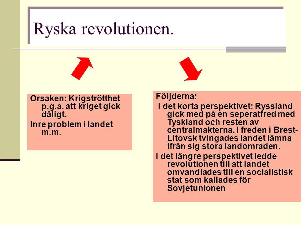 Ryska revolutionen. Följderna: