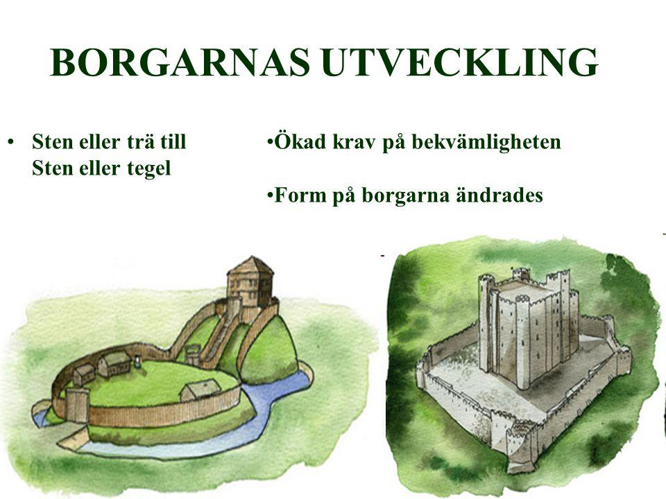 BORGARNAS UTVECKLING Sten eller trä till Sten eller tegel